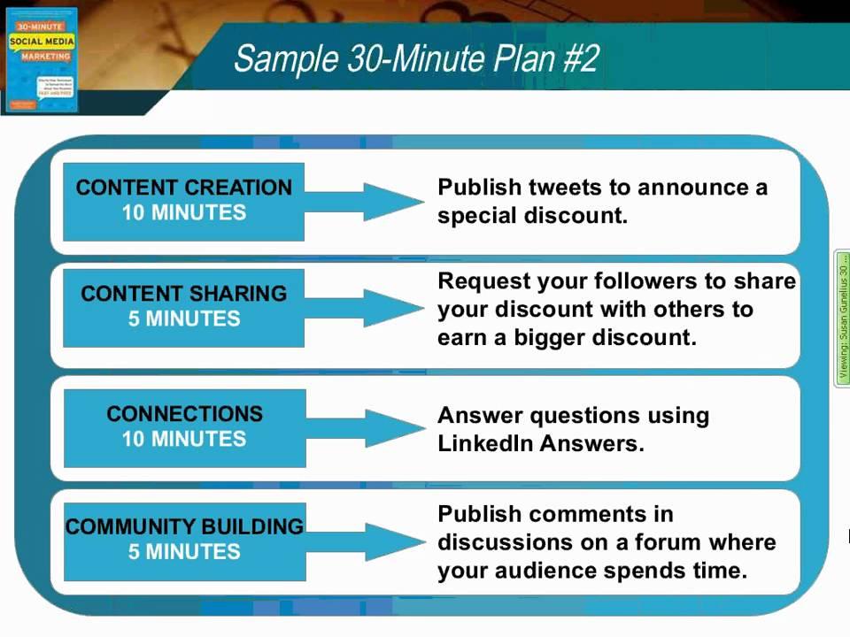 Sample 30-Minute Social Media Marketing Plans - YouTube - social media marketing plan