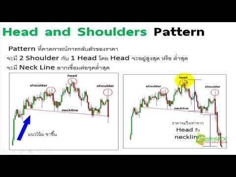 สอนเทรด Forex ฟรี -  Chat pettern แบบ Head and shoulder | LINE : @GOLINKFX