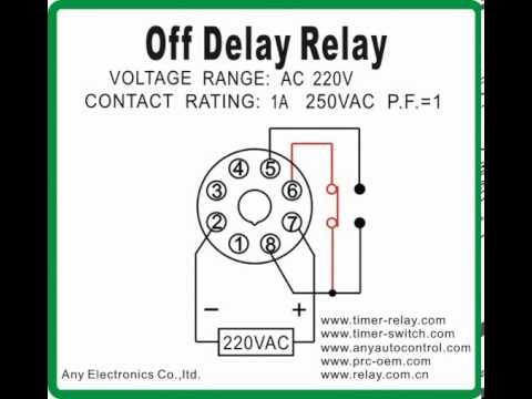 Wiring Diagram Plc Mitsubishi 2002 Jetta Floatless Relay Circuit :: Videolike