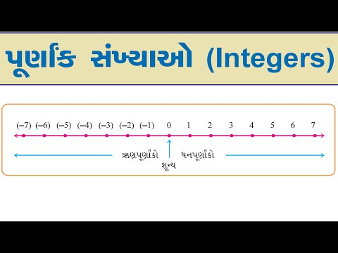 Integers, Negative and Positive Numbers, Whole Number, Natural Number, Fraction,Real, Math, Shortcut
