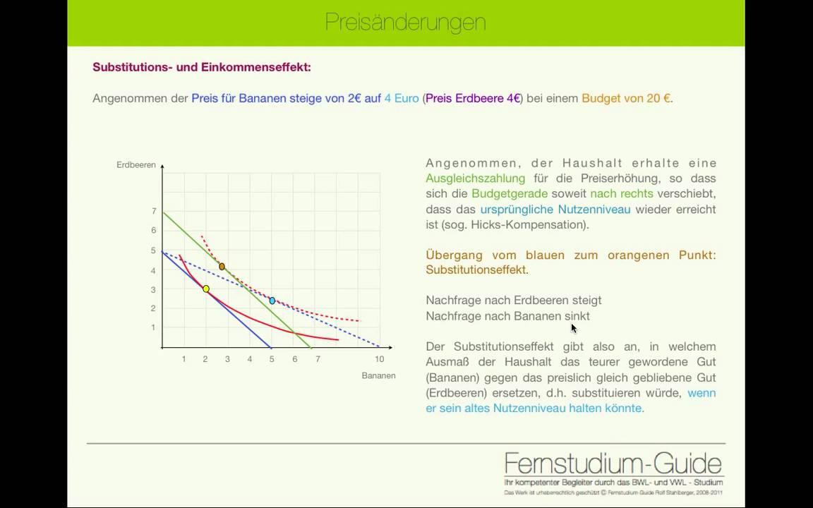 Substitutionseffekt Berechnen : mikro konomie substitutionseffekt einkommenseffekt youtube ~ Themetempest.com Abrechnung