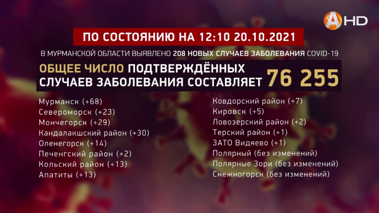 Download Короностатистика HD720