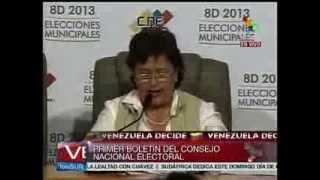 Elecciones Municipales 2013 Venezuela