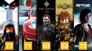 The PS4 Exclusive & The PROBLEM with Metacritic - Colteastwood
