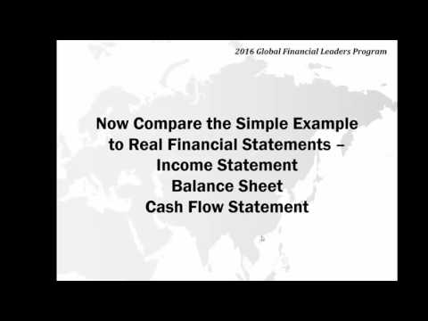 Financial Analysis Lecture - Part 1
