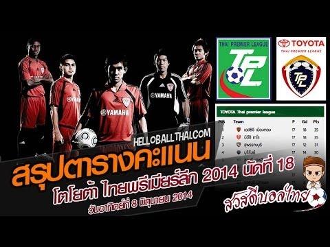 ผลฟุตบอลไทยพรีเมียร์ลีก และตารางคะแนน วันอาทิตย์ที่ 8 มิถุนายน 2557