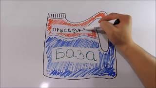 видео Гидрокрекинговое масло: что это такое?