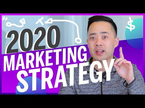 7 Nifty Marketing Ideas for 2020