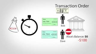 How Bitcoin Works in 5 Minutes KIBO LOTTO.