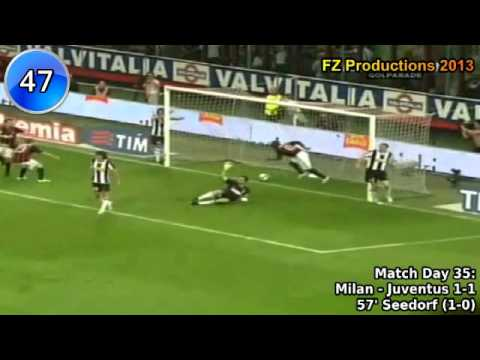 Clarence Seedorf - 58 goals in Serie A (part 2/2): 28-58 (Milan 2006-2012)