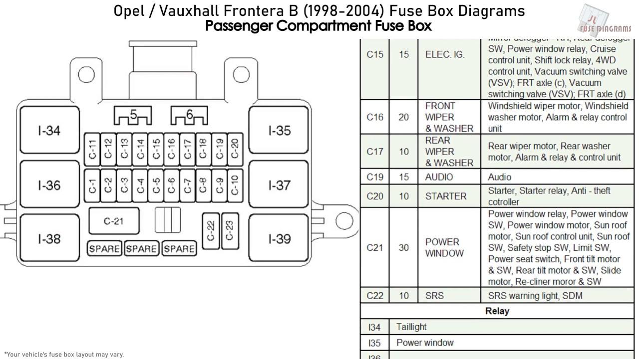 Opel/Vauxhall Frontera B (1998-2004) Fuse Box Diagrams