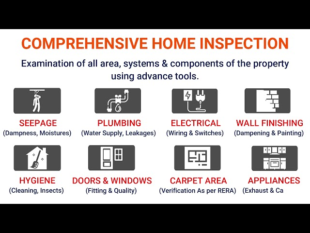 PropCheckup Home Inspection Services Portfolio For Indian Market
