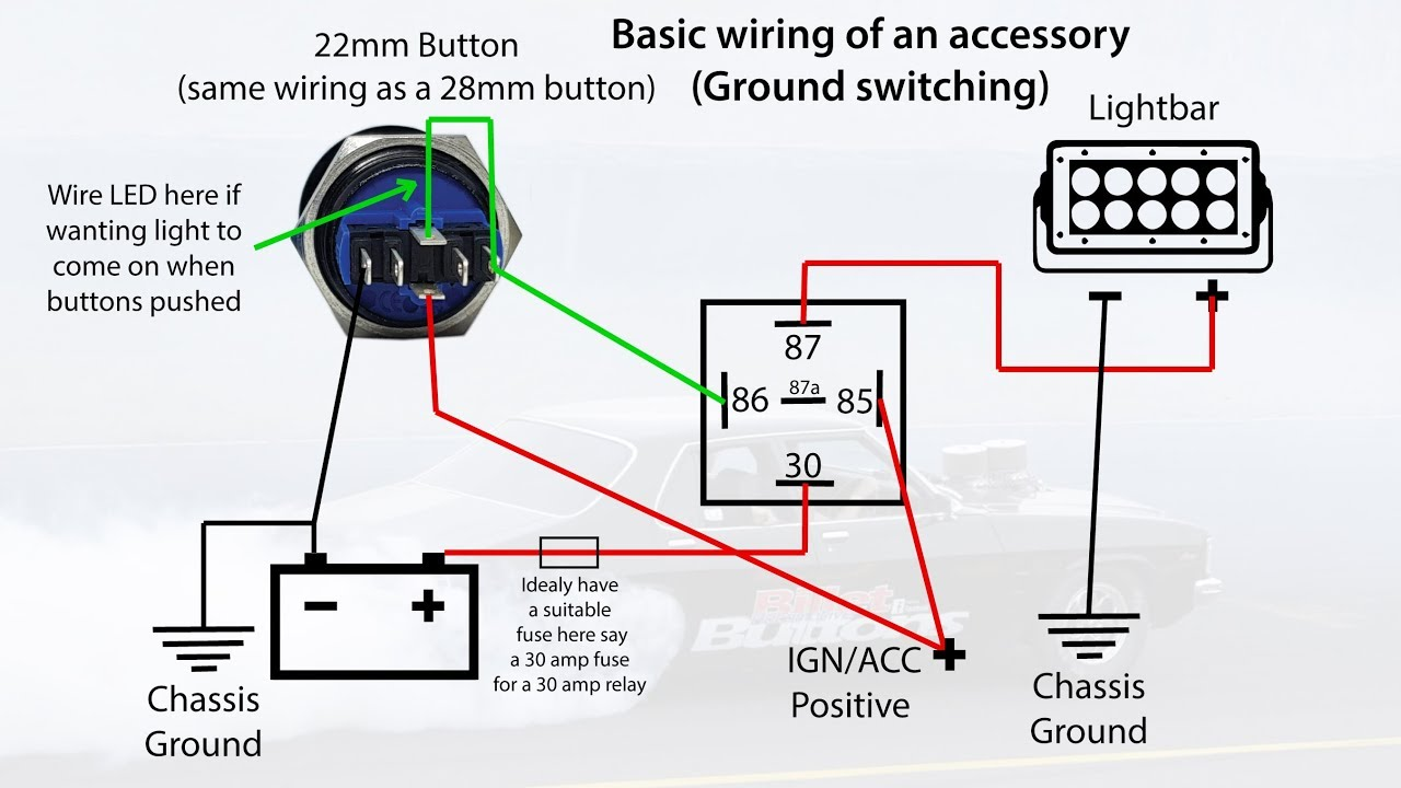 hight resolution of 19mm 22mm billet automotive buttons wiring diagram video rgb controller