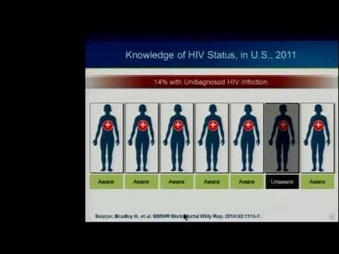 HIV In The United States: 2015 State-of-the-Art Update