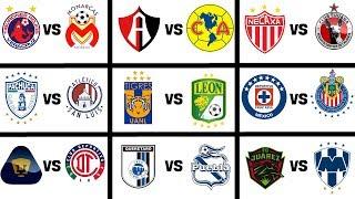 Mis PREDICCIONES para la JORNADA 8 LIGA MX torneo APERTURA 2019