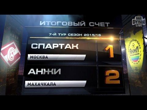 россия дания голы видео футбол: