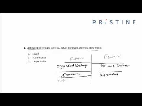CFA Tutorial: Derivatives (Comparison Between Forward Contracts & Future Contracts)