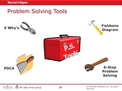training as a problem solving tool This hands-on decision-making training course (workshop, seminar, class, program) covers essential skills needed to define problems, generate solutions, and evaluate alternatives use several problem-solving and decision-making tools.
