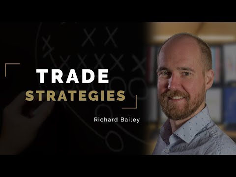 Trade Strategies: A Formula for Creating Day Trading Hypotheses | Axia Futures
