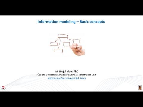 Information modeling – Basic concepts