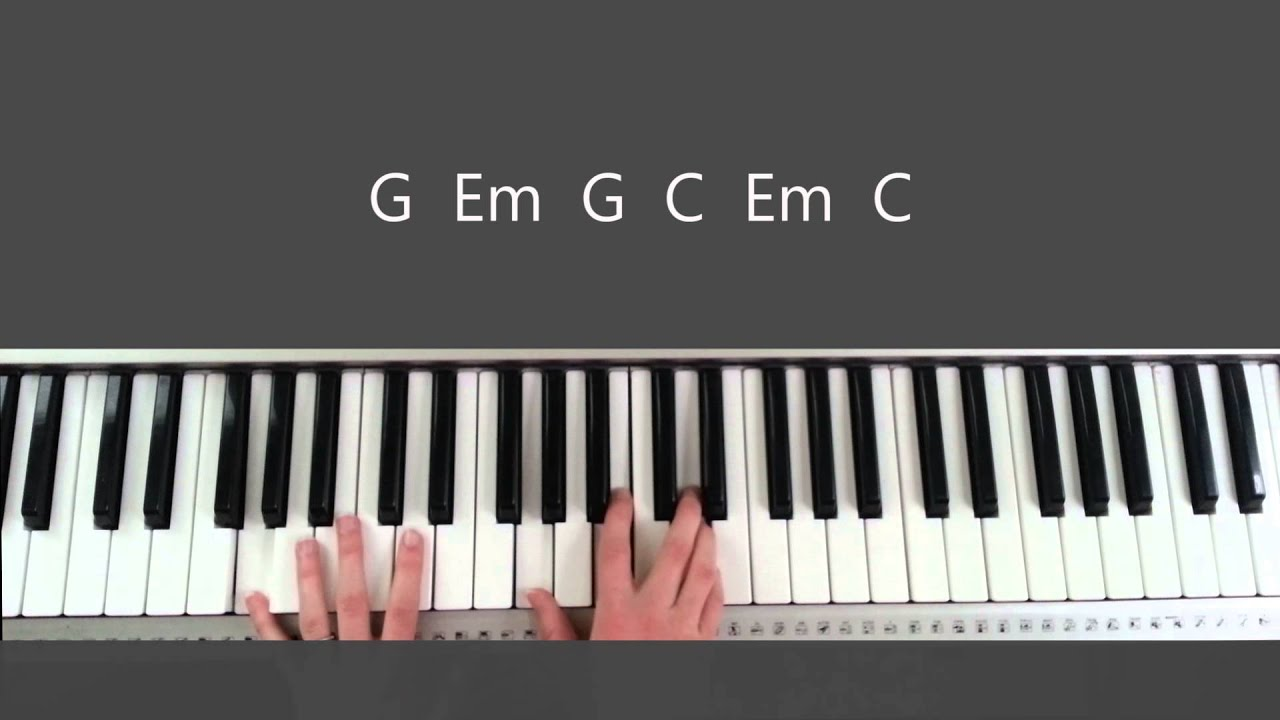 No Other Name   Hillsong Piano Tutorial and Chords