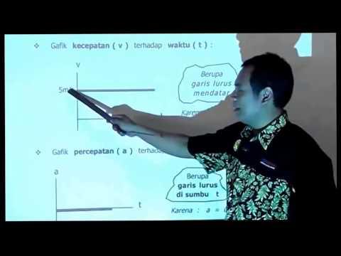 rahasia-belajar-cepat-kinematika-glb-dan-glbb-bag-1