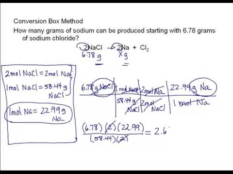 solve stoichiometry problems