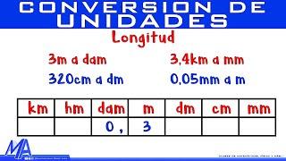 Conversión de unidades de longitud