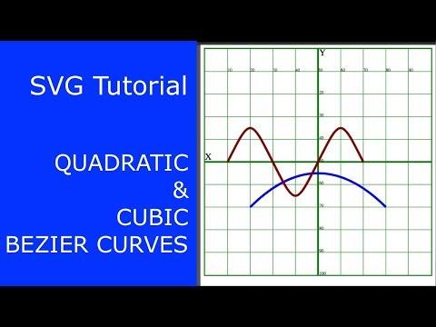 SVG Path Tutorial • Quadratic and Cubic Bezier Curves