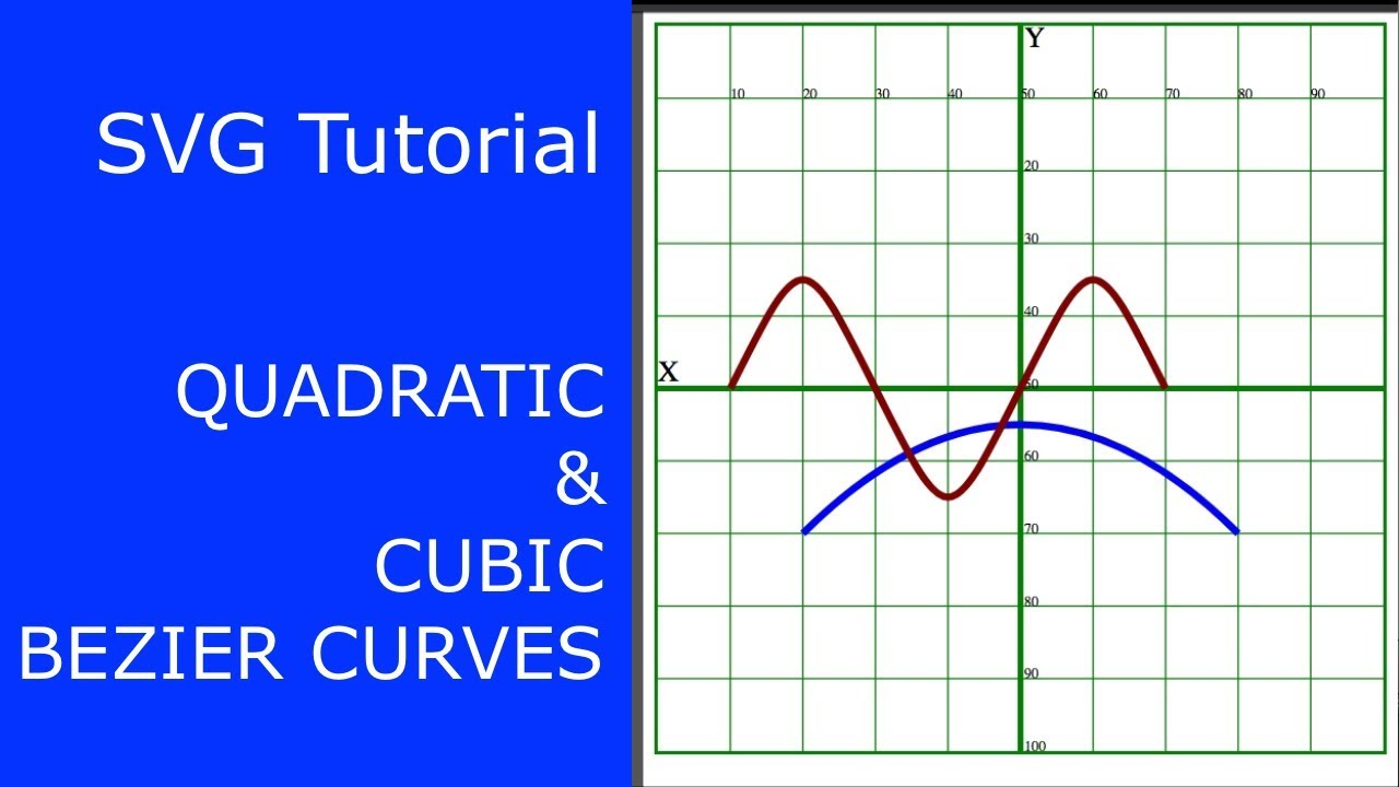 SVG Path Tutorial • Quadratic and Cubic Bezier Curves