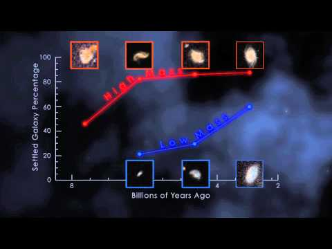 The Turbulent Story of Galaxy Evolution