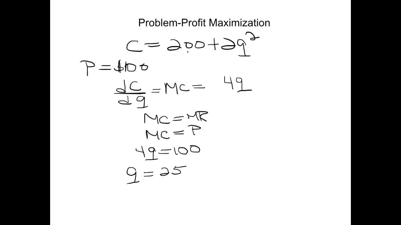 Solved Problem Profit Maximization Youtube