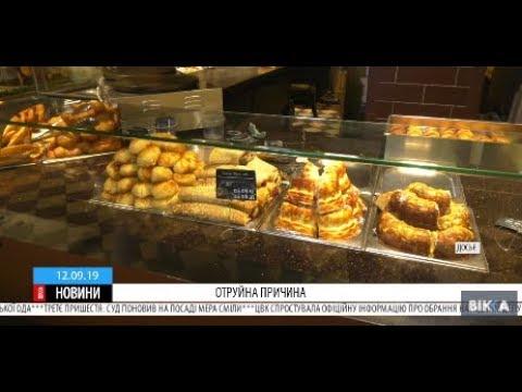 ТРК ВіККА: Фахівці встановили причину масового отруєння черкащан млинцями з супермаркету