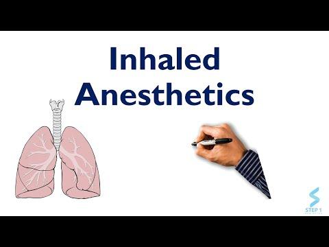 Inhaled Anesthetics In 15 Minutes  STEP NCLEX COMLEX