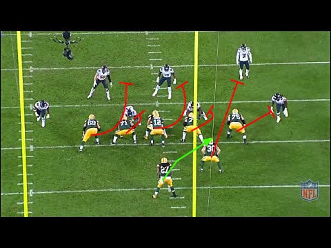 Packers' Sitton and Lang formed best guard duo in NFL  NFL Breakdowns Ep 26