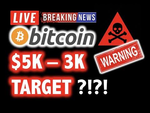 BITCOIN PRICE: Is $5K-3K Range Possible?! 🎯LIVE Crypto Market Analysis TA & BTC Cryptocurrency News