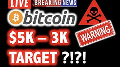 BITCOIN PRICE: Is $5K-3K Range Possible?! 🎯LIVE Crypto Market Analysis TA & BTC Cryptocurrency News