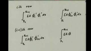 Module 2 Lecture 3 Finite Element Method