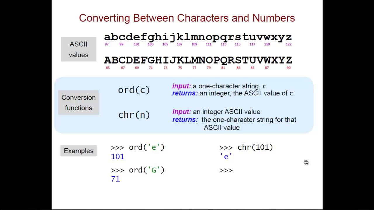 ascii codes and the caesar cipher youtube