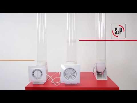 S&P SILENT 100 DEMO - ефективність в порівнянні з іншими вентиляторами - Soler & Palau Україна