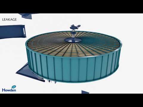Howden Rotary Heat Exchangers - Air Pre Heater Animation