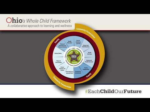 The Whole Child Framework