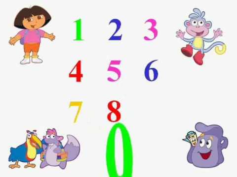 Les nombres en arabe - numbers in arabic - الارقام ...