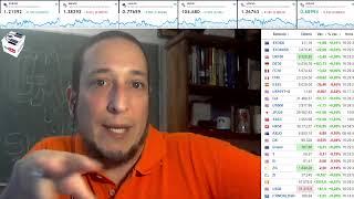 Punto Nueve - Noticias Forex del 11 de Febrero del 2021