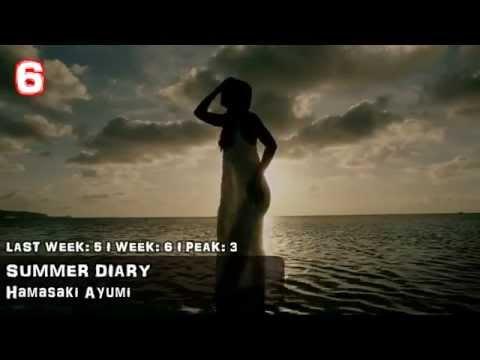 J-Chart Top 25 (Week 6)