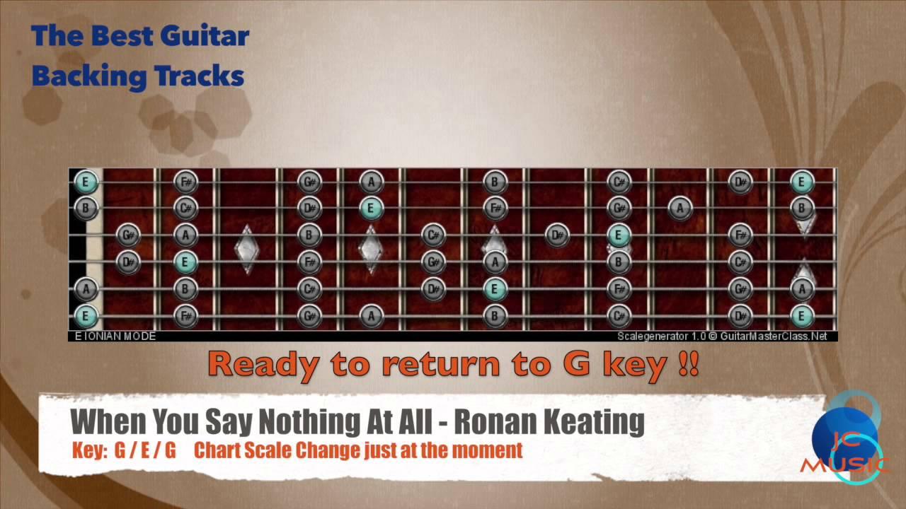 When You Say Nothing At All Ronan Keating Guitar Backing Track