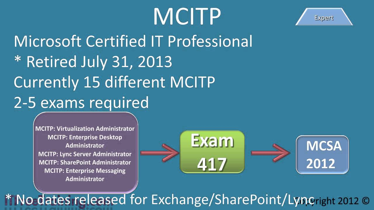 MCSE\\MCSA\\Windows 8 Certification - YouTube