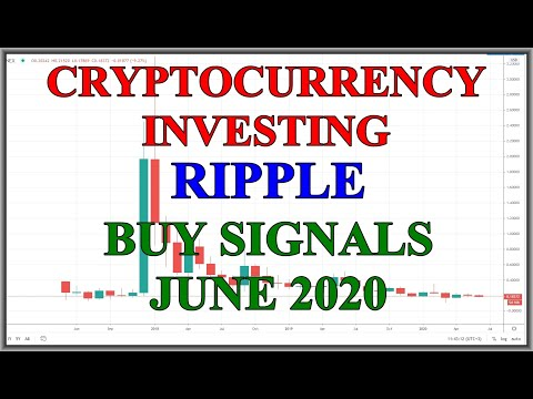 Cryptocurrency Investing. RIPPLE (XRP) Buy Signals. Crypto Market Technical Analysis June 2020
