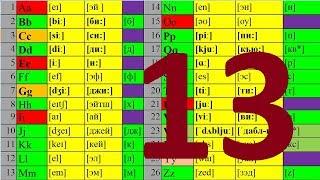 АНГЛИЙСКИЙ ЯЗЫК ЧТЕНИЕ ДО АВТОМАТИЗМА УРОК 13 УРОКИ АНГЛИЙСКОГО ЯЗЫКА