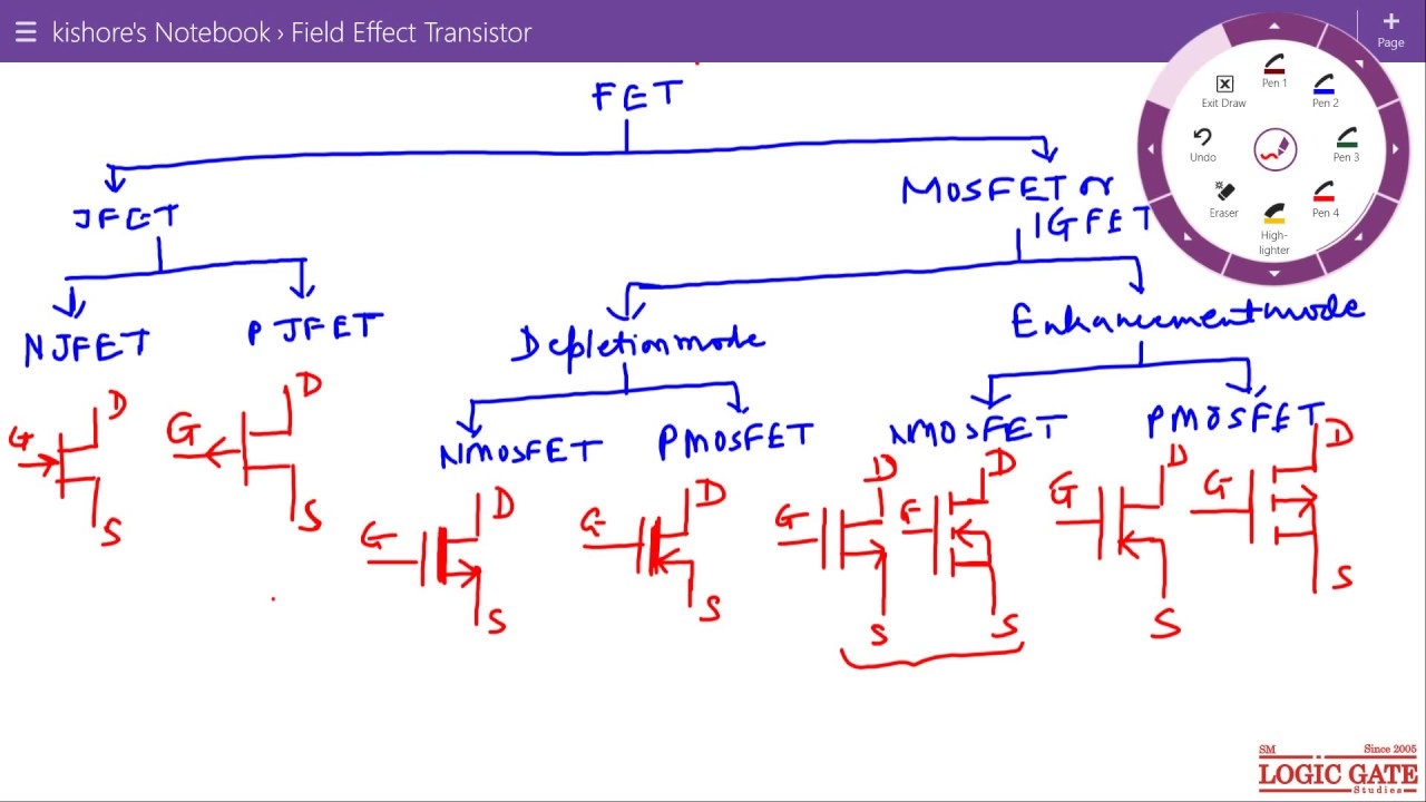 Field Effect Transistor Fet Youtube Logic And Gate Animation